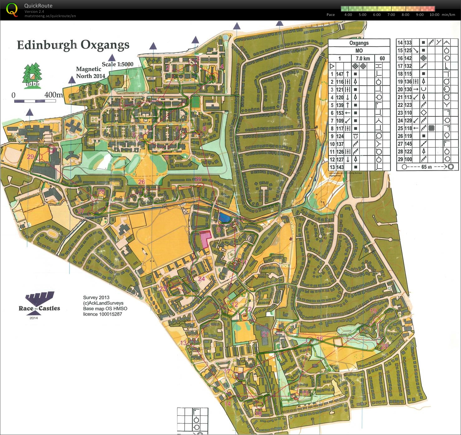 ESOC Edinburgh Weekend inc. Scottish Uni Champs  (09/11/2013)