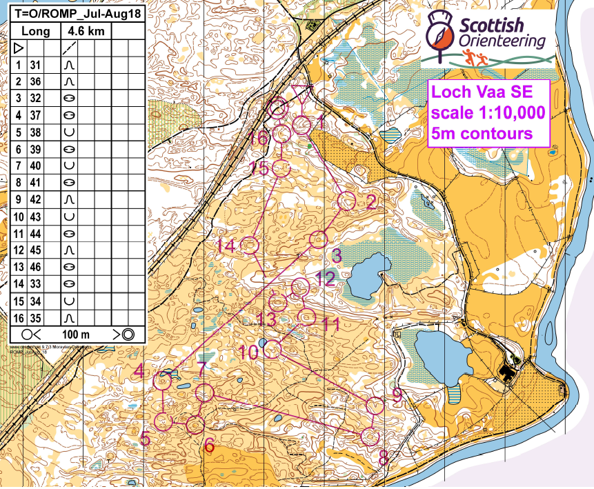 Connecting with nature by orienteering in Scotland at Loch Vaa